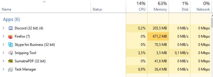Windows işletim sisteminde çalışan bazı process'ler.