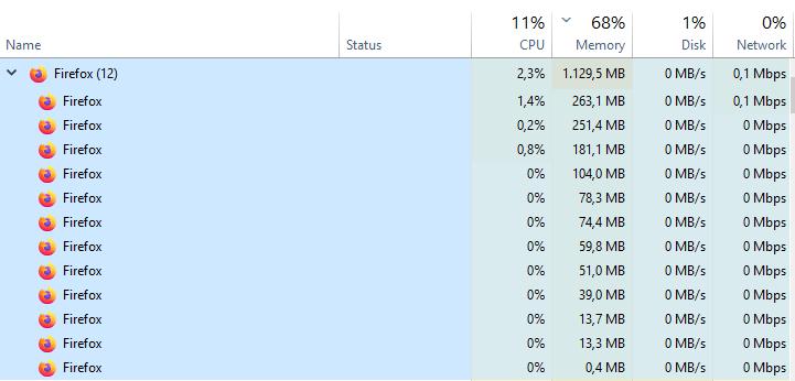 Windows 10 işletim sisteminde RAM kullanımı. - 8 GB, %25'i Firefox tarafından kullanılmakta.